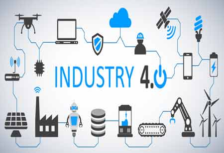 How Are SMMs Exploring the Potential of Industry 4.0