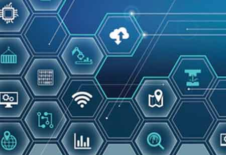 Implementation of Horizontal and Vertical Integration in Industry 4.0